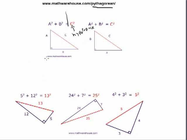 How To Use The Pythagorean Theorem. Step By Step Examples And Practice