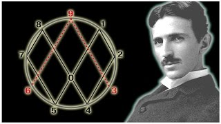 "In memory of Nikola Tesla - Born July 10 1856 - Died January 7, 1943Special Thanks To: Deraj Navillus for the article in the video! :)Nikola Tesla – Vortex Math everything adds to 9, 3 & 6 polarize everythingIn Vortex math, everything adds to 9, 3 & 6 polarize everything & 1, 2, 4, 8, 7 & 5 describe the physical world (Therefore, 3 6 & 9 are not physical, but govern the physical world at the quantum level). This is most easily understood by examining sound where different sounds exist at different frequencies or vibrations & the understanding that all things living are vibrational……8DVibrational frequency is the Key to understanding the Universe…. If you are more than a 3rd dimensional thinker wanting to involve yourself on the lower levels thru World Conflicts, Fear Television (Tell-Lie-Vision) and all the other fear propaganda designed to have you scared and ready to take up arms and sit in a panicked state, waiting thinking of nothing but the worst possible outcomes. Everything is energy. Everything we can see, hear, touch, taste and smell is made of different wavelengths vibrating at different frequencies. Our brain is like a translator that has the ability to interpret these frequencies into what we perceive to be our physical reality. So we interpret an energy cluster as a chair, or a tree, or another person. We perceive them as physical or solid, but break them down to their smallest particles and they're all just energy. There are non-physical energies as well, of course. Our thoughts, for example, are just different vibrations. Every time you think a thought, you send out that thought's specific vibration. If a thought makes you feel good, if it's a ""positive"" thought, it is vibrating at a higher frequency. If a thought makes you feel bad, if it's a ""negative"" thought, it's vibrating at a lower frequency. So, ""I hate you"" has a much lower frequency than ""I love you"", for example.The more focus you give to a thought, the more thoughts of the same vibration will join it. This is the Law of Attraction in action – like attracts like. As the vibration grows, it becomes stronger, more stable, more able to attract other, equal frequencies. The more attention you pay to a subject, the easier it becomes to think about it, and the more evidence you see in your world supporting your thoughts about it. If you think the world is a terrible place and spend a lot of time watching negative news, looking for horrible and sad stories in the paper and spending hours talking to others about how the world is going downhill, more stories supporting this world view will literally find you. Whenever you meet someone who thinks the world is a wonderful place, they're probably going to annoy you – the energy of their thoughts is completely foreign to you…..8D"