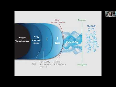 Jac O'Keeffe Video: How to Approach Phenomenal Consciousness