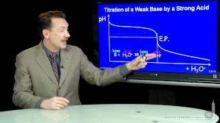 Titration Of A Weak Base
