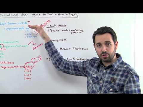 International SEO: Where to Host and How to Target – Whiteboard Friday