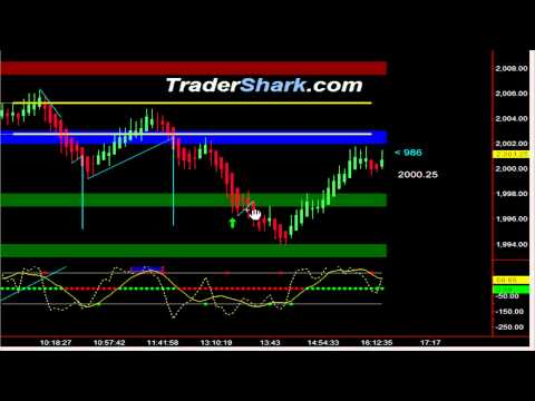 Trade of the Day – Free Presentation – Sept 8, 2014