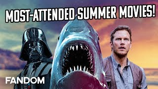 10 Most Popular Summer Movies Ever | Charting with Dan! by Clevver Movies