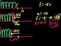 Introduction to Springs & Hooke's Law Video Tutorial