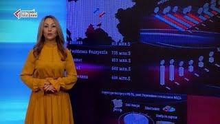 Про товарообіг України з Росією і чому важливо – не торгувати з ворогом?