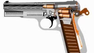 Como funciona uma pistola Colt1911 .45