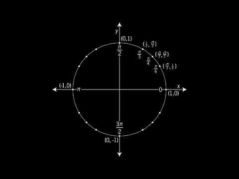 Learning the Unit Circle (Quickly) - Thời lượng: 3 phút, 18 giây.
