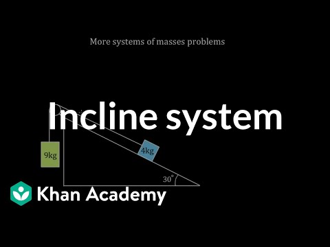 Masses on incline system problem video khan academy ccuart Choice Image