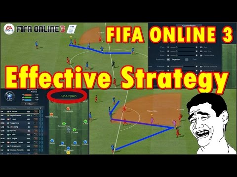 FifaOnline3 - Effective Strategy Tutorial