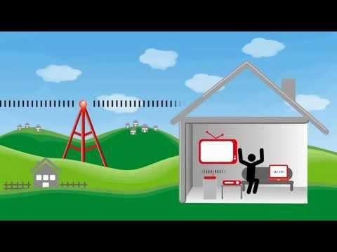 Vodafone LTE (Long Term Evolution) im Video erklärt - Breitband Internet für Deutschland