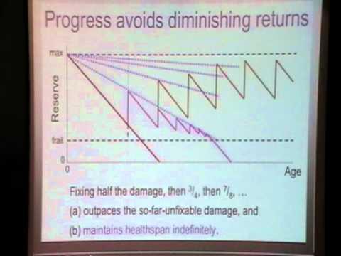 Approaching the Human Longevity Escape Velocity – Aubrey de Grey [UKH+] (2/3)