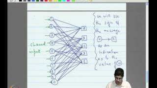 Mod-09 Lec-31 Gallager Decoding Algorithm A