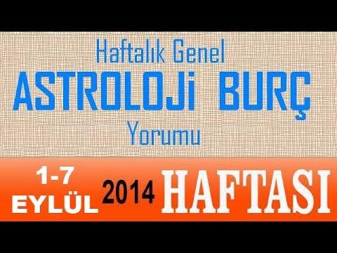 HAFTALIK Astroloji Yorumu videosu, 1 7 Eylül 2014, Astroloji Uzmanı Demet Baltacı