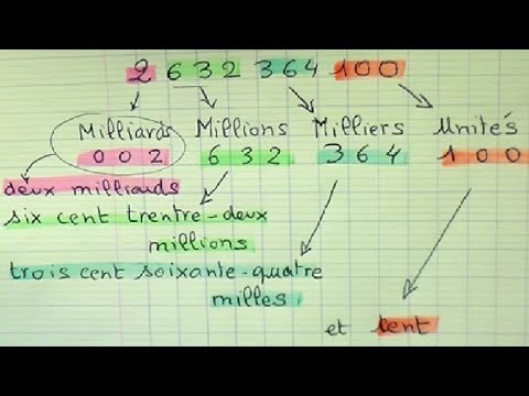 comment poser une division avec des grands nombres