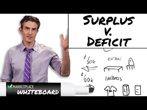 Surplus v Deficit