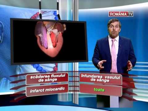 Adevarurile medicale despre bolile cardiovasculare