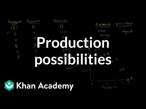 Production - Learn more: http://www.khanacademy.org/video?v=_7VHfuWV-Qg Tradeoffs for a hunter gatherer and the production possibilities frontier. Ceteris Paribus.