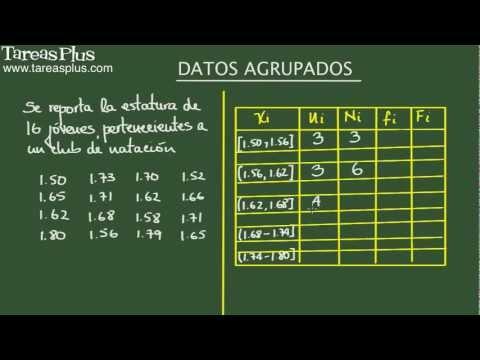 Datos agrupados:  intervalos, límites superior e inferior. Ejemplo 2. Parte 1