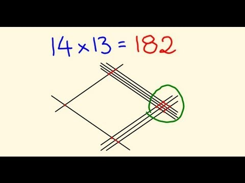 Download Math Trick - Multiply Using Lines! HD Mp4 3GP Video and MP3
