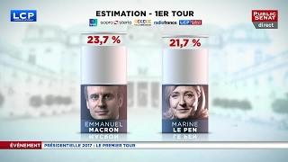 Video Election présidentielle 2017 🇫🇷 - résultats du 1er tour (estimations de 20h) MP3, 3GP, MP4, WEBM, AVI, FLV Mei 2017