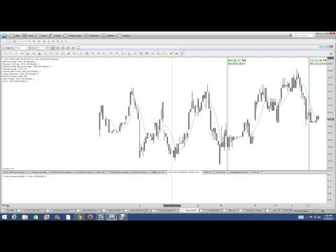 Btg option trading