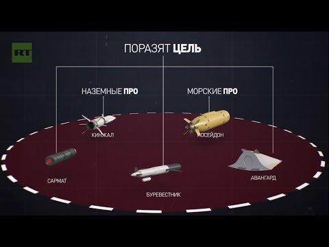 Ролик от RT про новейшее российское оружие