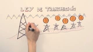 Ley de Transmisión = Carreteras eléctricas