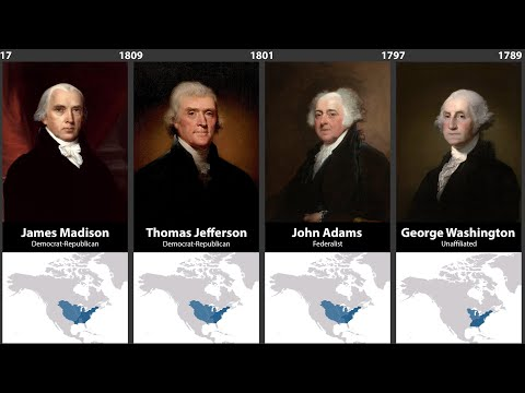 Timeline of U.S. Presidents