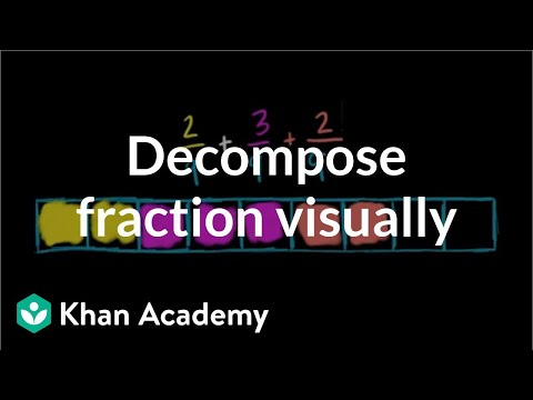 Decomposing A Fraction Visually Video Khan Academy