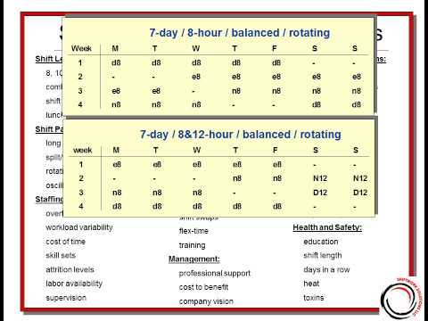 Employee Shift Work Schedules: An Introduction | Shiftwork