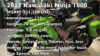 3. 2013 Kawasaki Ninja 1000 - NYC EXPO