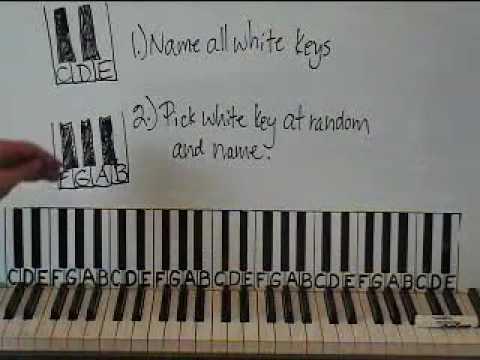 Shawn Cheek Piano Lessons - shawncheekeasy Lesson #1 Name The Keys