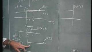 Lecture - 6 Introductory Concepts (6)