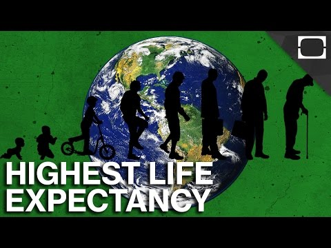 Which Countries Live The Longest? видео