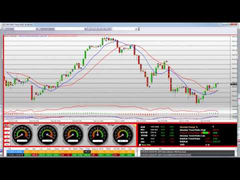 StockMarketFunding - http://www.stockmarketfunding.com/Free-Trading-Seminar S&P 500 index market trends & financial investment news 2013 (VIDEO). In this long-term technical anal...