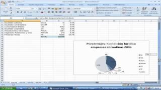Umh1263 2012-13 Lec005. Práctica ED1-Descriptiva Para Variables Nominales