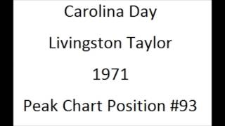 <b>Livingston Taylor</b>   Carolina Day