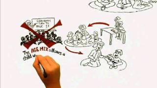 Montessori, c'est fou ! (Trevor Eissler)      - YouTube
