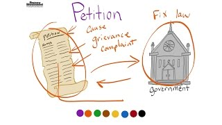 a quick definition of the word petition as it is used in an 8th grade US History class.