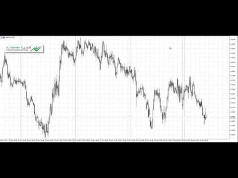 التحليل الفني GBPUSD | GBPAUD | GBPJPY
