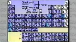 Fundamentals of Chemistry: Unit 2 - Lecture 7