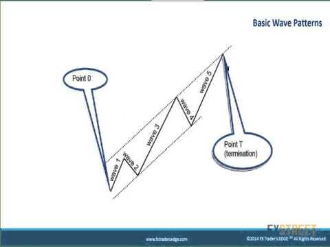 Jody Samuels: Elliott Wave Outlook on Key Currency Pairs