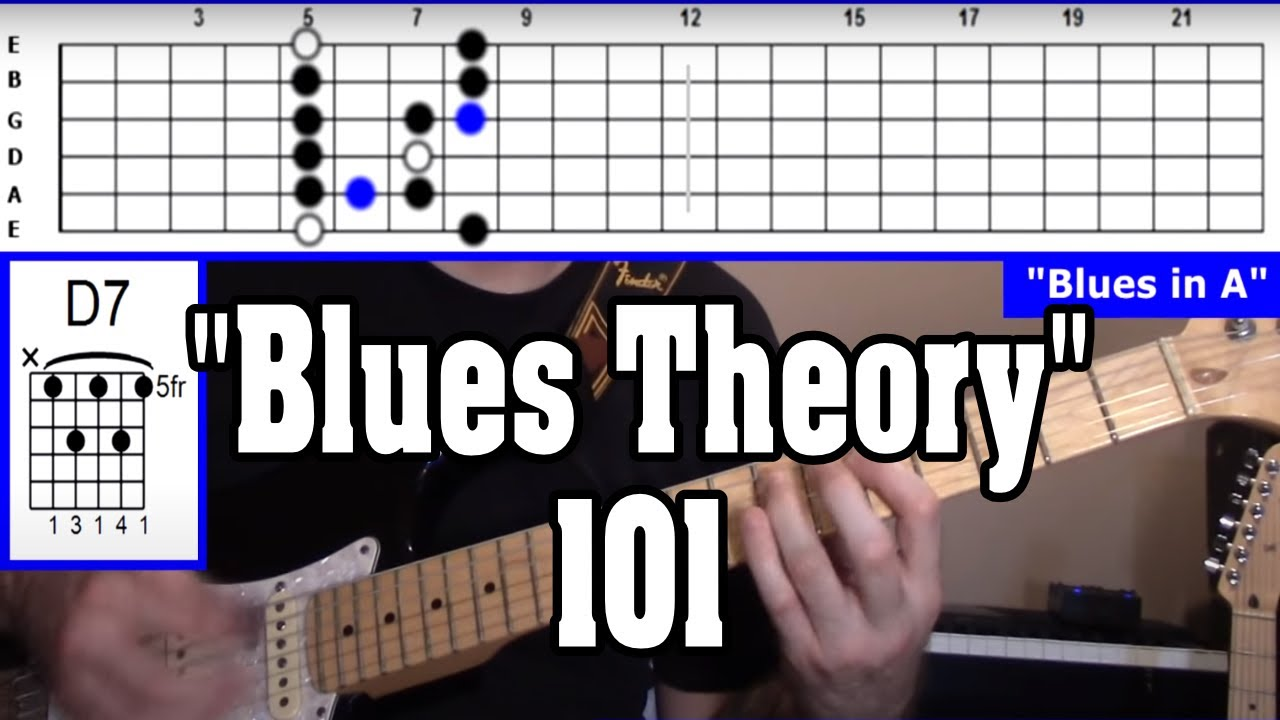 """""""Blues Theory 101"""" – Major, Minor, and Hybrid Approaches to Soloing Over a 12-Bar Blues Progression"""