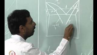 Mod-01 Lec-10 T(o) Concept, Partition Less Solidification (cond...)