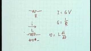 Lecture - 2 Review Of Signals And Systems