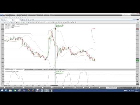 nadex binary options robot free download