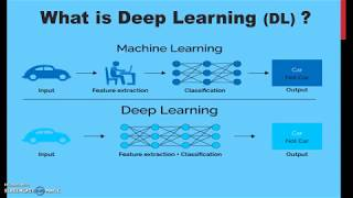 Deep Learning Session 1 JH SOFTECH