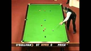 Fastest Ever Snooker Maximum 147 Break. Ronnie Rockets To Crucible 147.