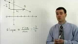 Algebra Review - MathHelp.com - 1000+ Online Math Lessons