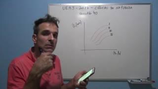 Professor Octavio resolve a questão 40 de fisica da ( UERJ) Universidade Estadual do Rio de Janeiro. Vestibular 2017.